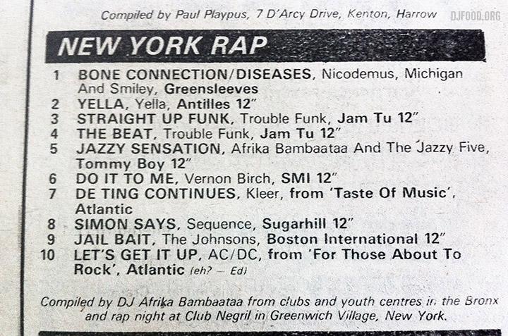 Rap chart Sounds 1984