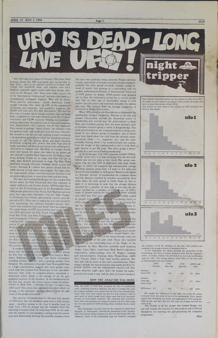 IT_1968-04-19_B-IT-Volume-1_Iss-29_003 UFO is Dead