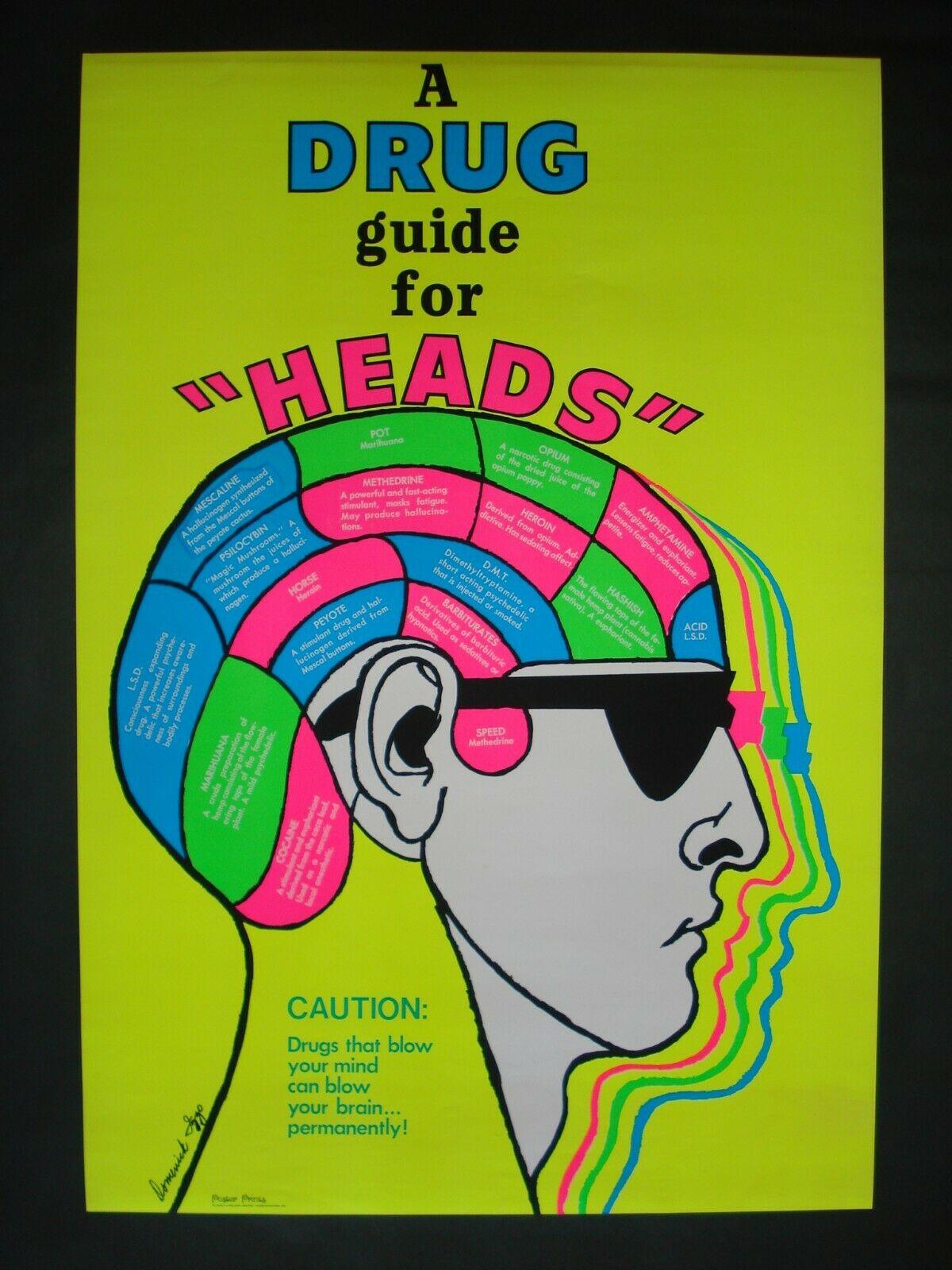 Drug guide for heads